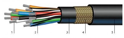 multi-conductor/armored and sheathed 12 & 10 AWG/600V or 0.6/1kV