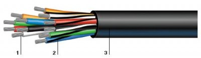 multi-conductor/unarmored 16 AWG/600V or 0.6/1kV 1.23 mm2