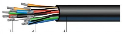 multi-conductor/unarmored 14 AWG/600V or 0.6/1kV 1.94 mm2